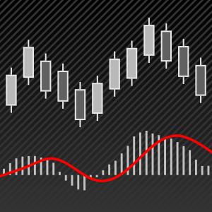 Types of technical indicators and Meta trader 4 indicators